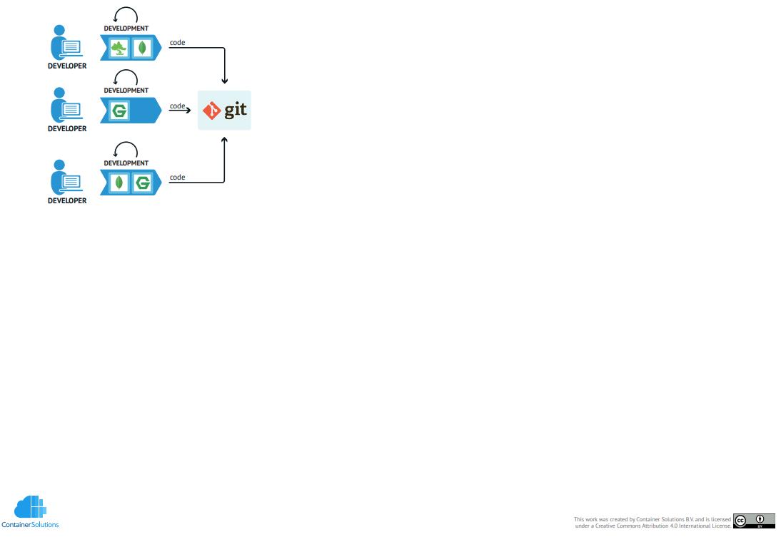 CS diagram