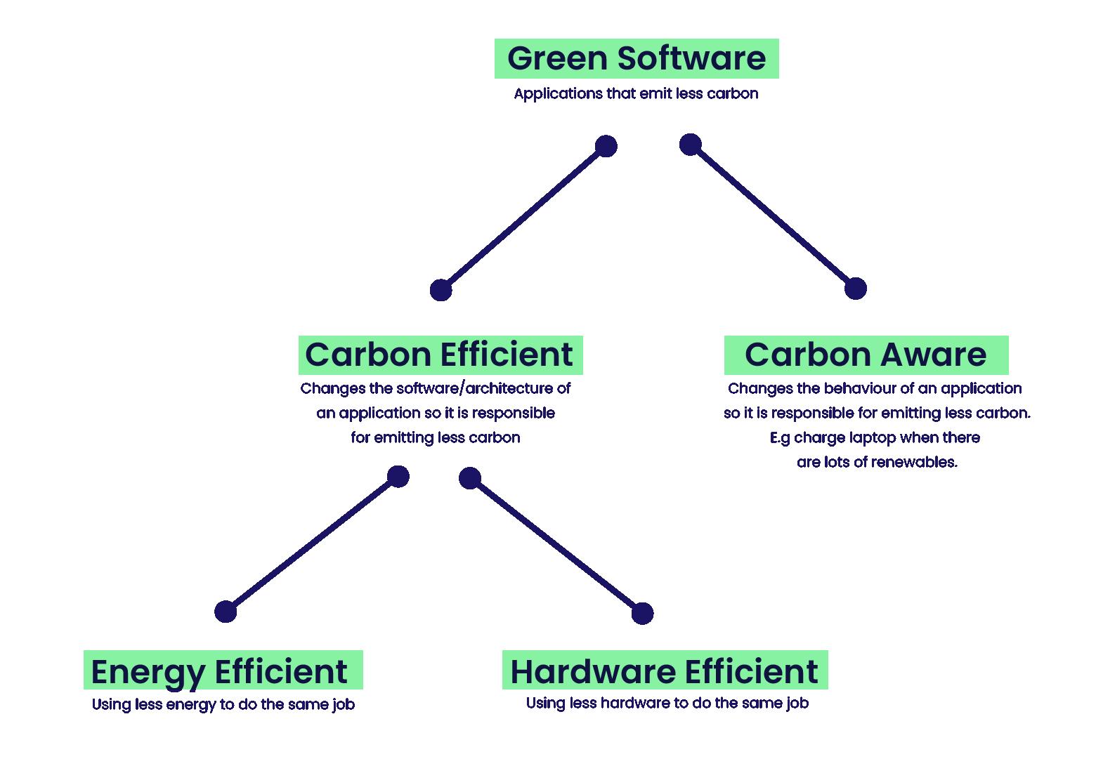 GSF blog diagram-2