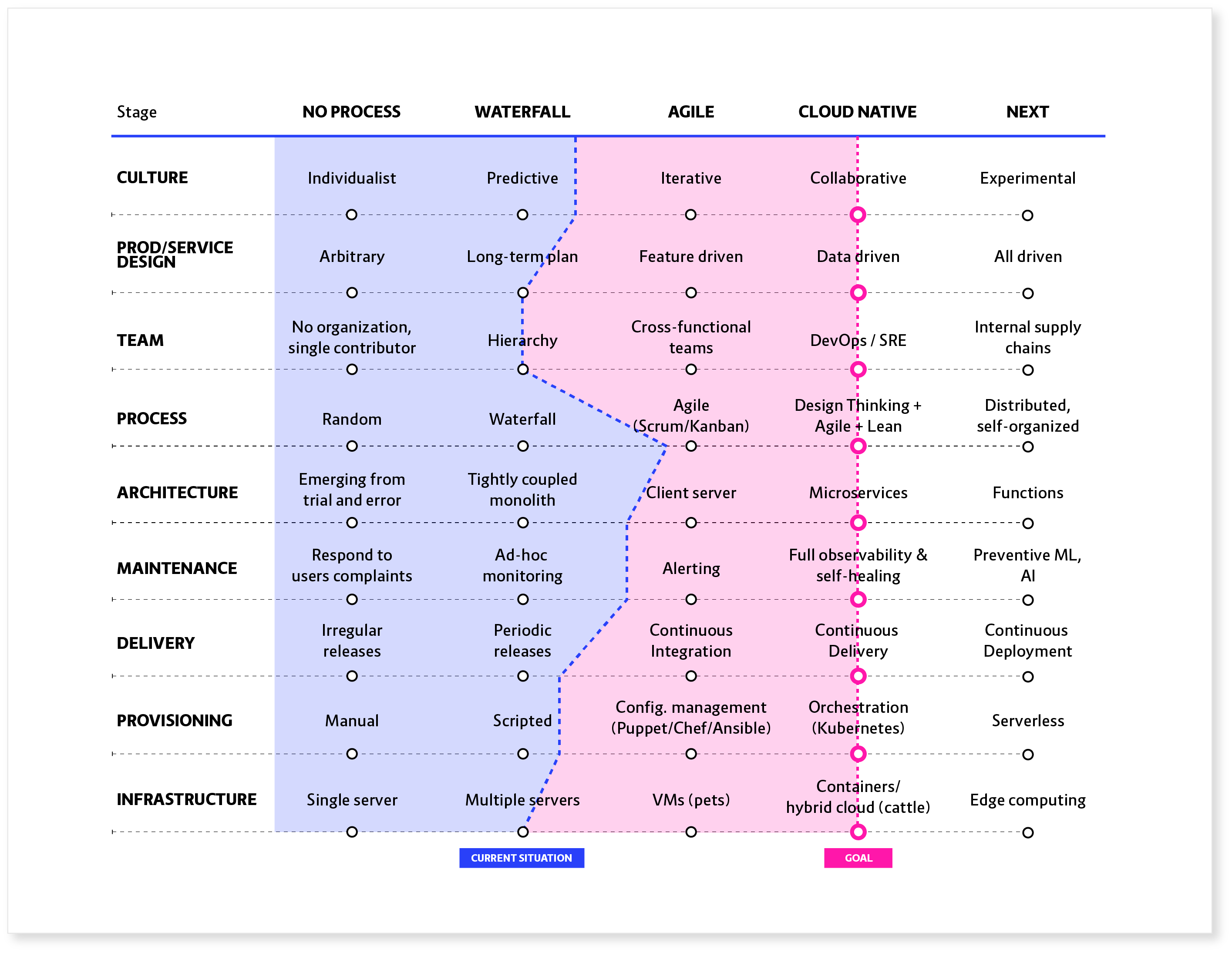 mm_diagram