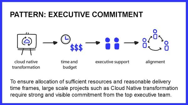Executive_Commitment