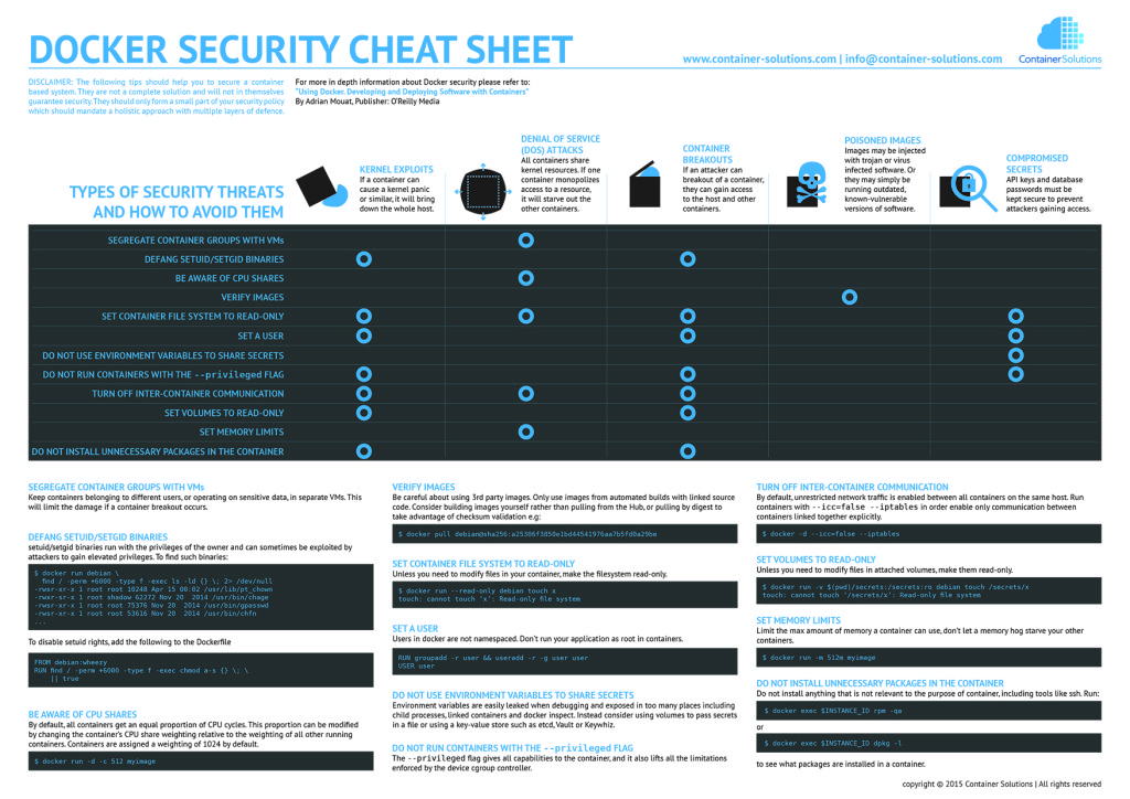Docker Security Cheat Sheet