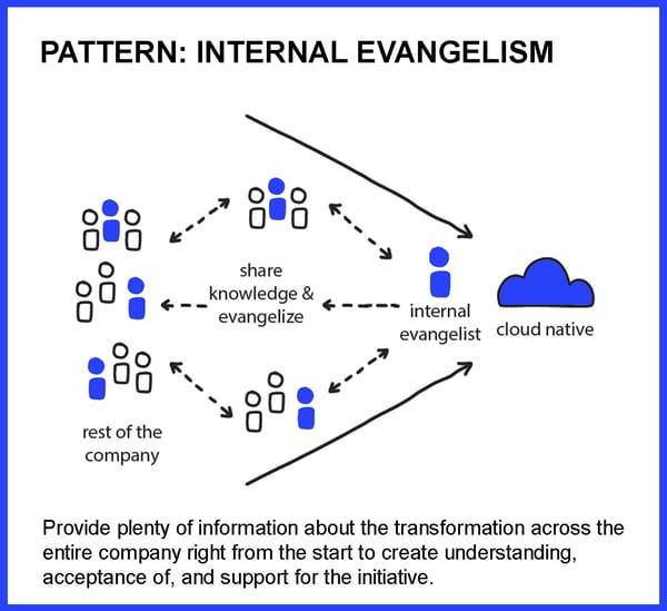 Internal_Evangelism