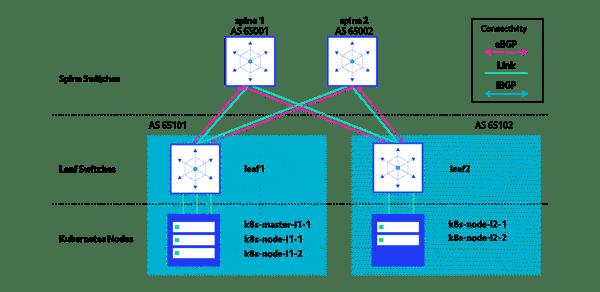 PS19_10_21_Prototyping_on_premises_architecture_blogpost_Part4-diagram_1 copy