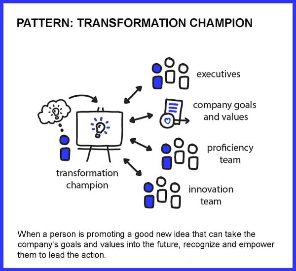 Transformation_Champion