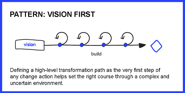 Vision_First