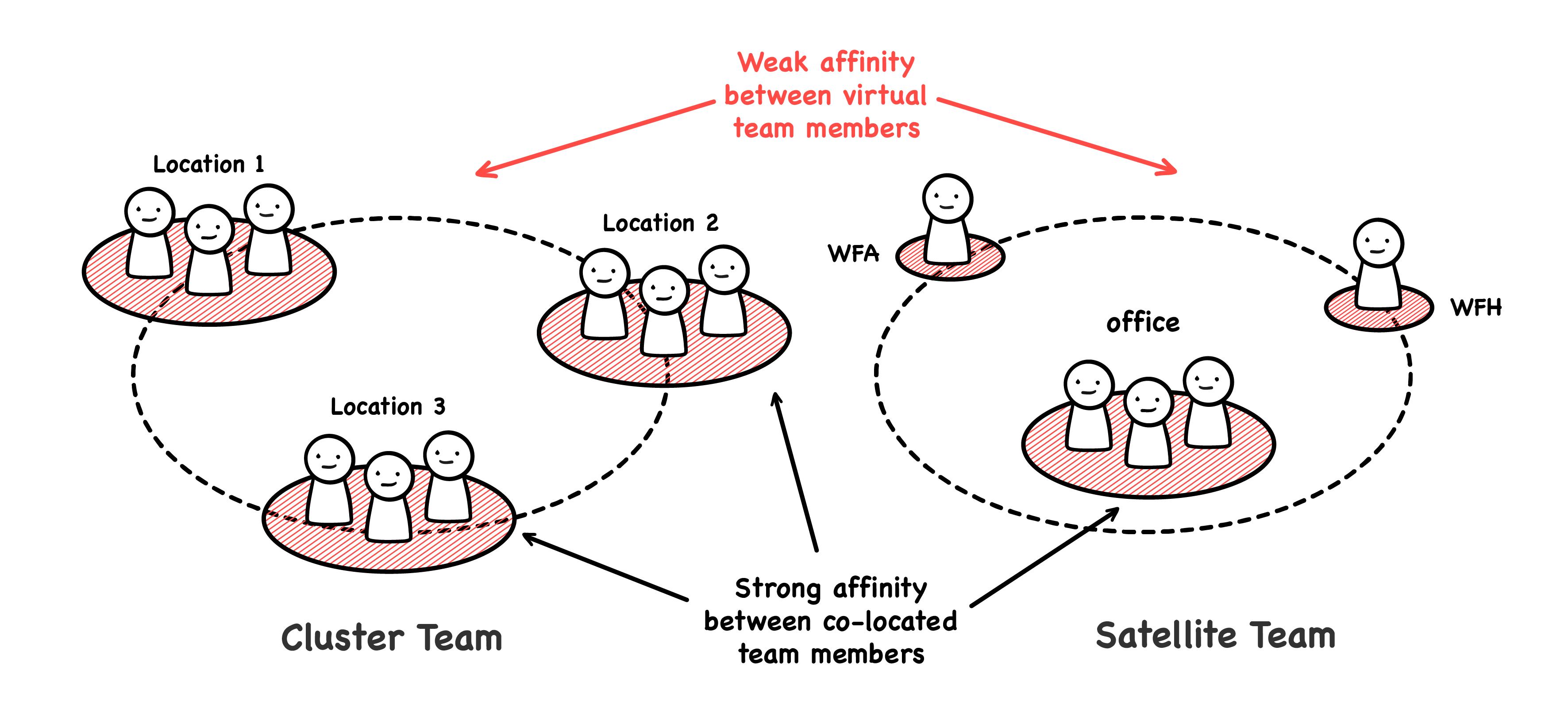 WTF diagrams 9