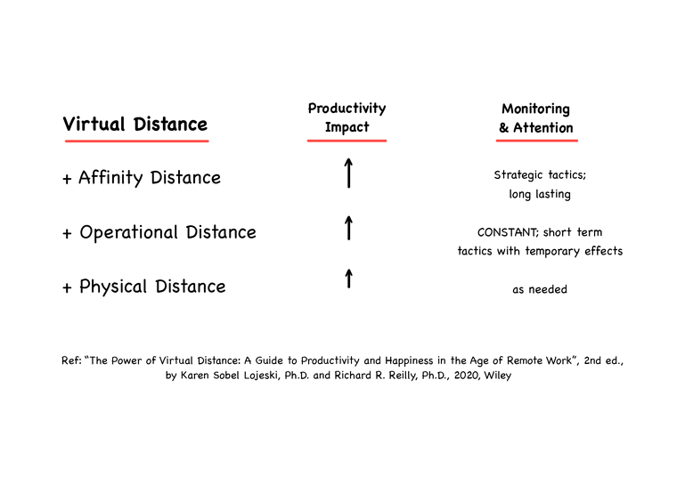 WTF diagrams 10-1