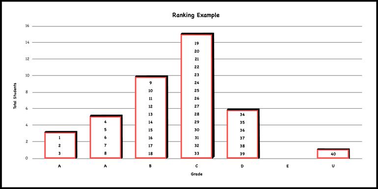 diagram-wtf-29-04-