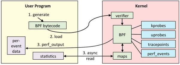ebpf-image1
