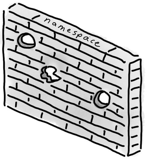 namespace wall