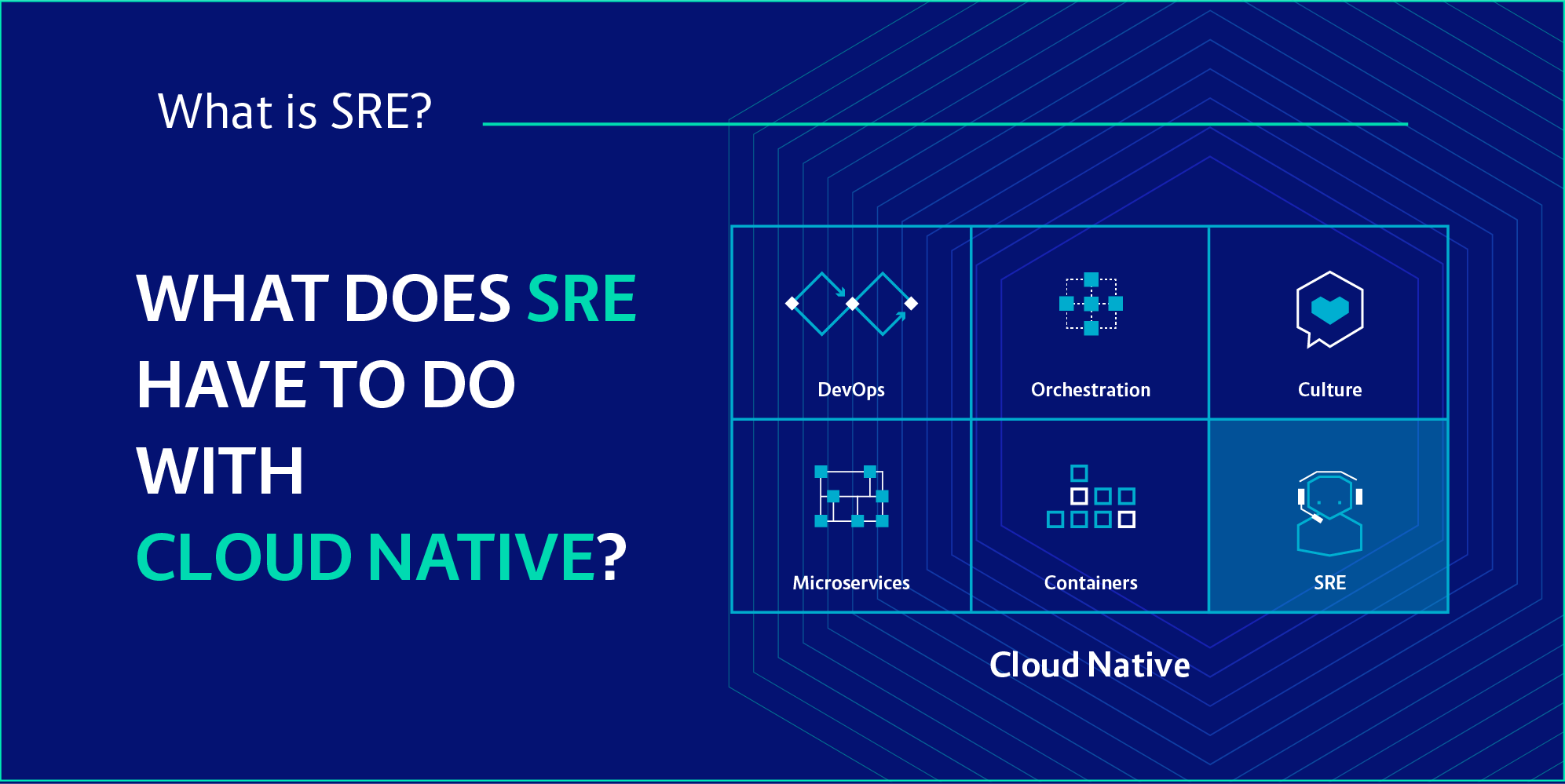 What Does SRE Have to Do With Cloud Native?